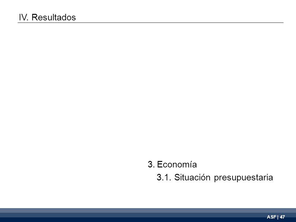 ASF | 47 3.Economía 3.1. Situación presupuestaria IV. Resultados