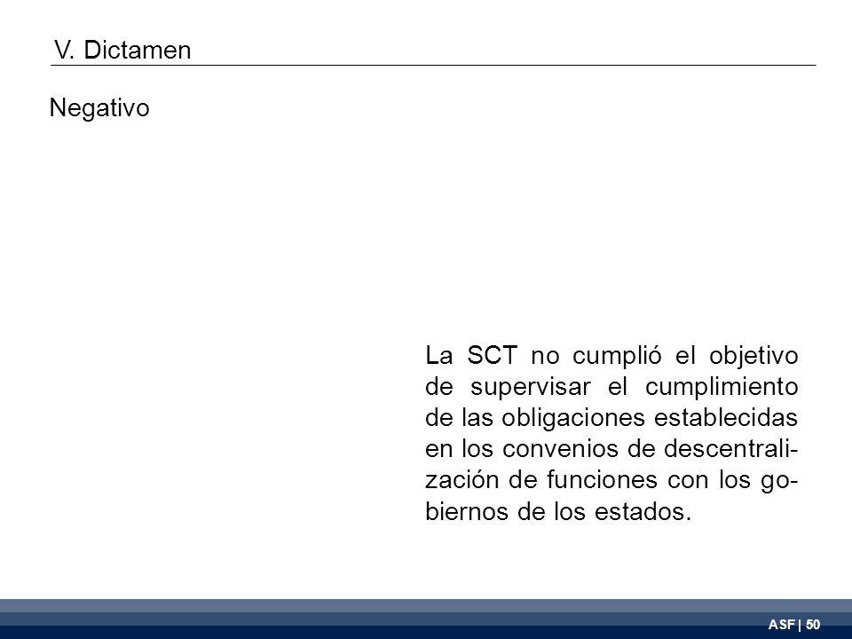 ASF | 50 La SCT no cumplió el objetivo de supervisar el cumplimiento de las obligaciones establecidas en los convenios de descentrali- zación de funciones con los go- biernos de los estados.