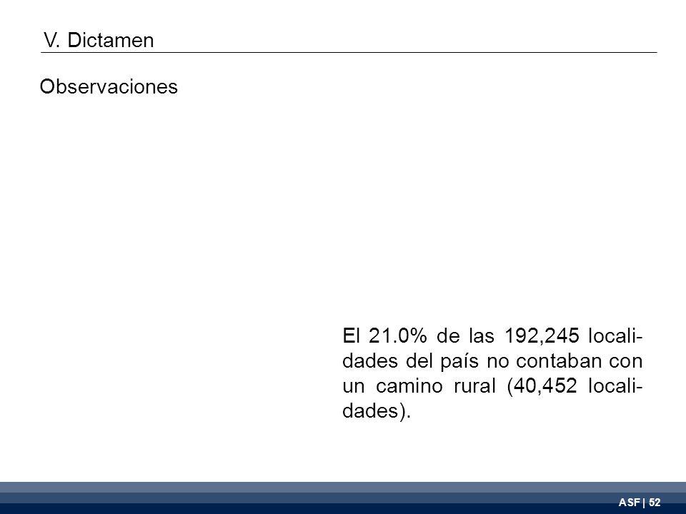 ASF | 52 El 21.0% de las 192,245 locali- dades del país no contaban con un camino rural (40,452 locali- dades).