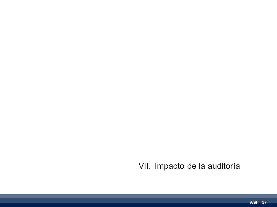 ASF | 57 VII.Impacto de la auditoría