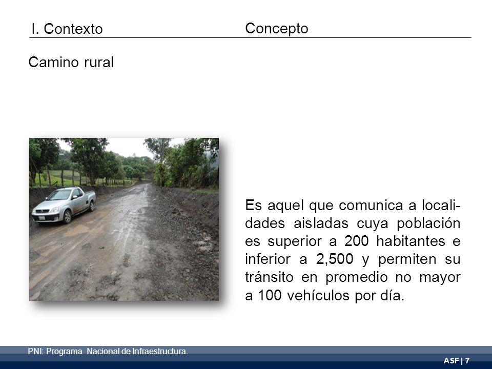 ASF | 7 Es aquel que comunica a locali- dades aisladas cuya población es superior a 200 habitantes e inferior a 2,500 y permiten su tránsito en promedio no mayor a 100 vehículos por día.