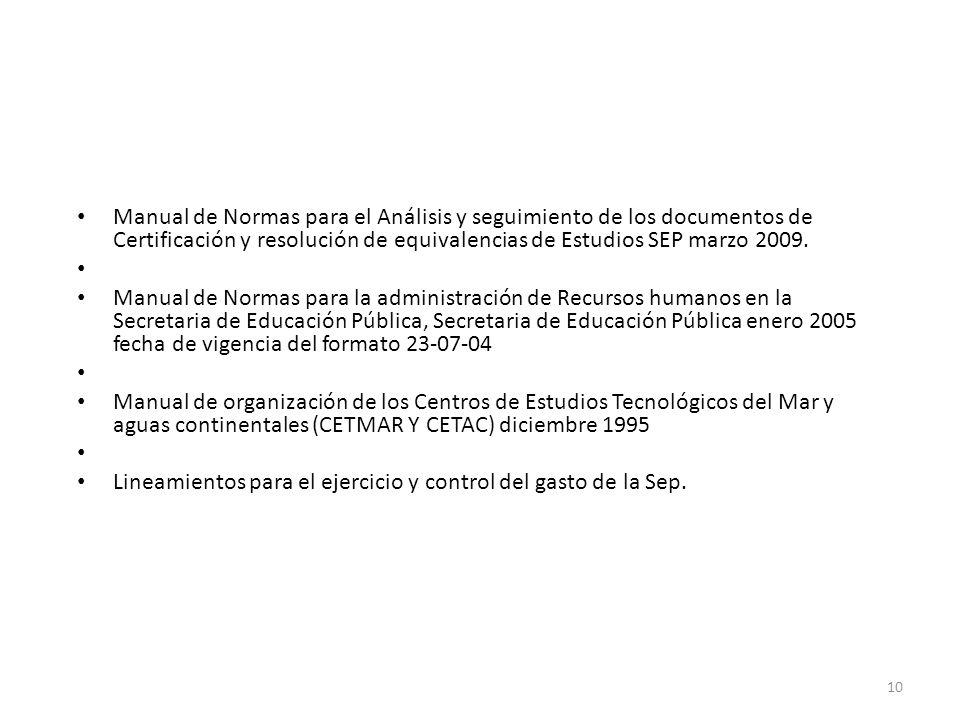 Manual de Normas para el Análisis y seguimiento de los documentos de Certificación y resolución de equivalencias de Estudios SEP marzo 2009. Manual de