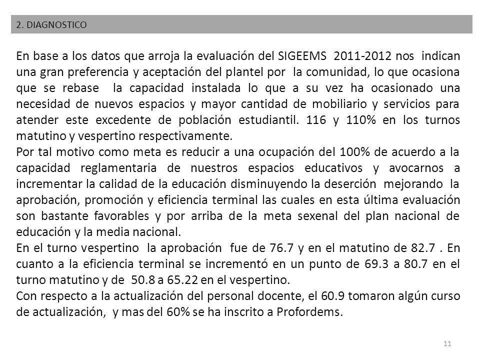 En base a los datos que arroja la evaluación del SIGEEMS 2011-2012 nos indican una gran preferencia y aceptación del plantel por la comunidad, lo que