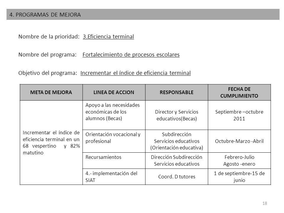 Nombre de la prioridad: 3.Eficiencia terminal Nombre del programa: Fortalecimiento de procesos escolares Objetivo del programa: Incrementar el índice