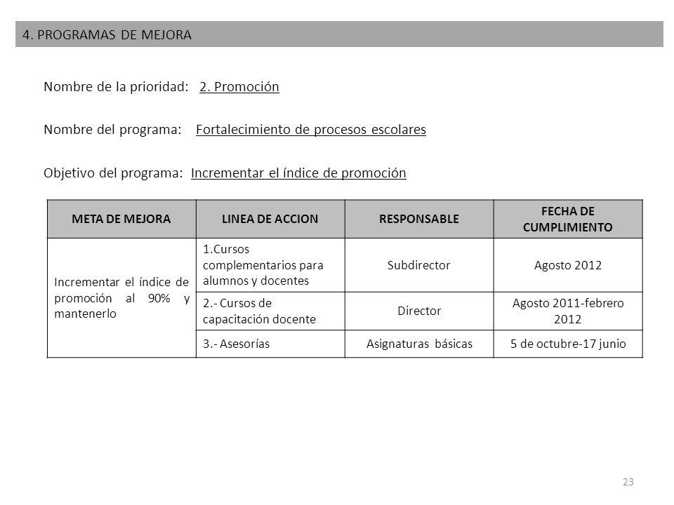 Nombre de la prioridad: 2. Promoción Nombre del programa: Fortalecimiento de procesos escolares Objetivo del programa: Incrementar el índice de promoc