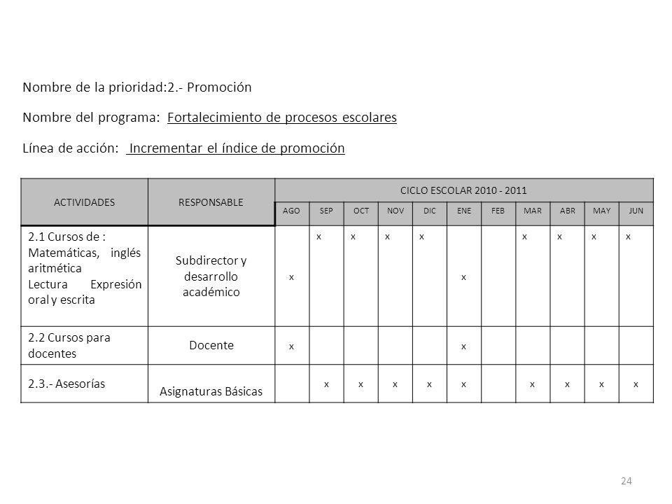 24 ACTIVIDADESRESPONSABLE CICLO ESCOLAR 2010 - 2011 AGOSEPOCTNOVDICENEFEBMARABRMAYJUN 2.1 Cursos de : Matemáticas, inglés aritmética Lectura Expresión