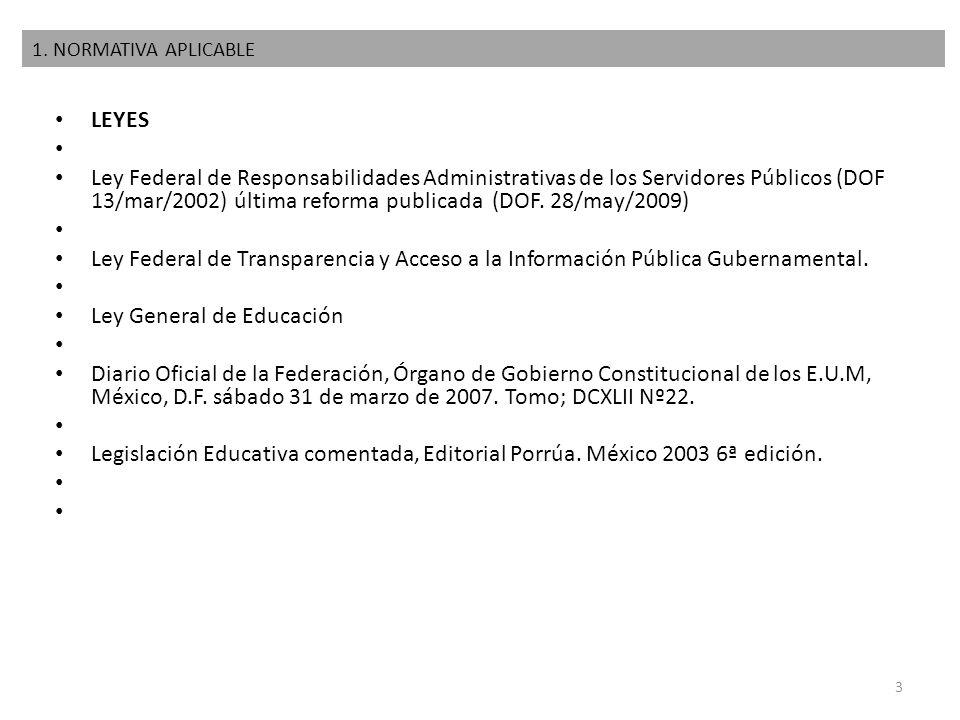 LEYES Ley Federal de Responsabilidades Administrativas de los Servidores Públicos (DOF 13/mar/2002) última reforma publicada (DOF. 28/may/2009) Ley Fe