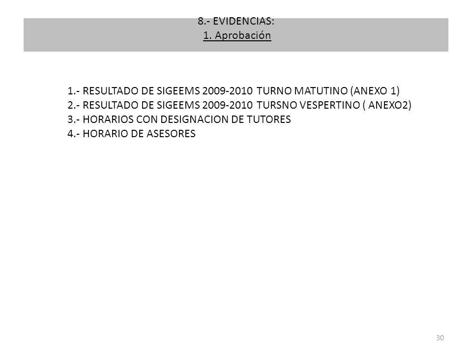8.- EVIDENCIAS: 1. Aprobación 30 1.- RESULTADO DE SIGEEMS 2009-2010 TURNO MATUTINO (ANEXO 1) 2.- RESULTADO DE SIGEEMS 2009-2010 TURSNO VESPERTINO ( AN