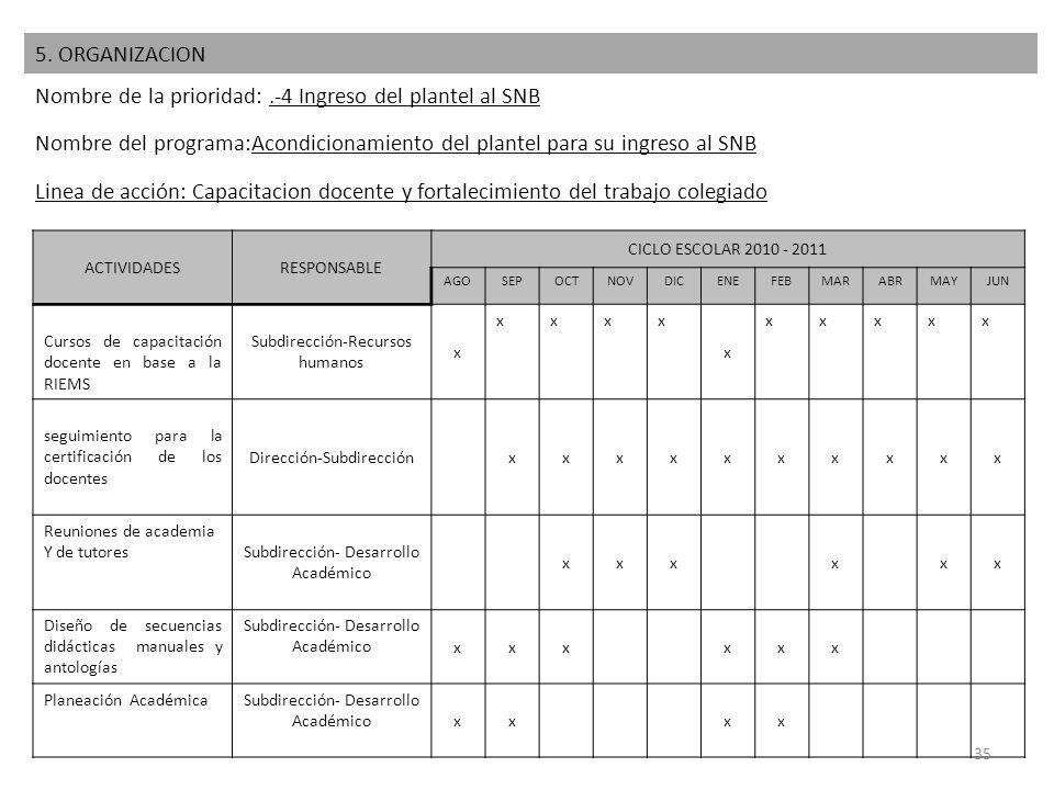 Nombre de la prioridad:.-4 Ingreso del plantel al SNB Nombre del programa:Acondicionamiento del plantel para su ingreso al SNB Linea de acción: Capaci