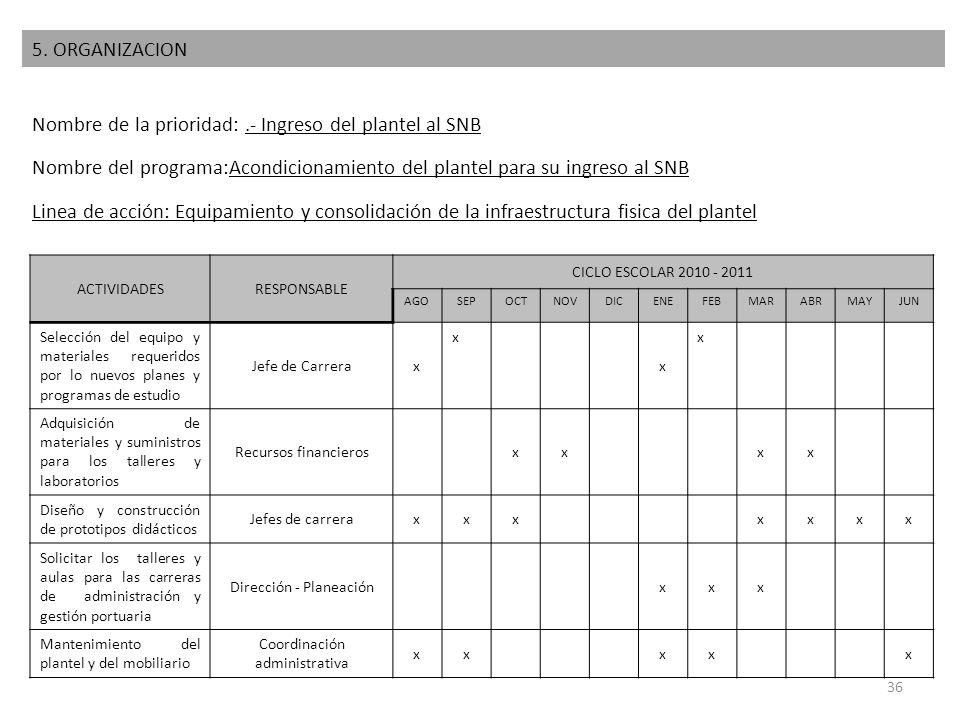 Nombre de la prioridad:.- Ingreso del plantel al SNB Nombre del programa:Acondicionamiento del plantel para su ingreso al SNB Linea de acción: Equipam