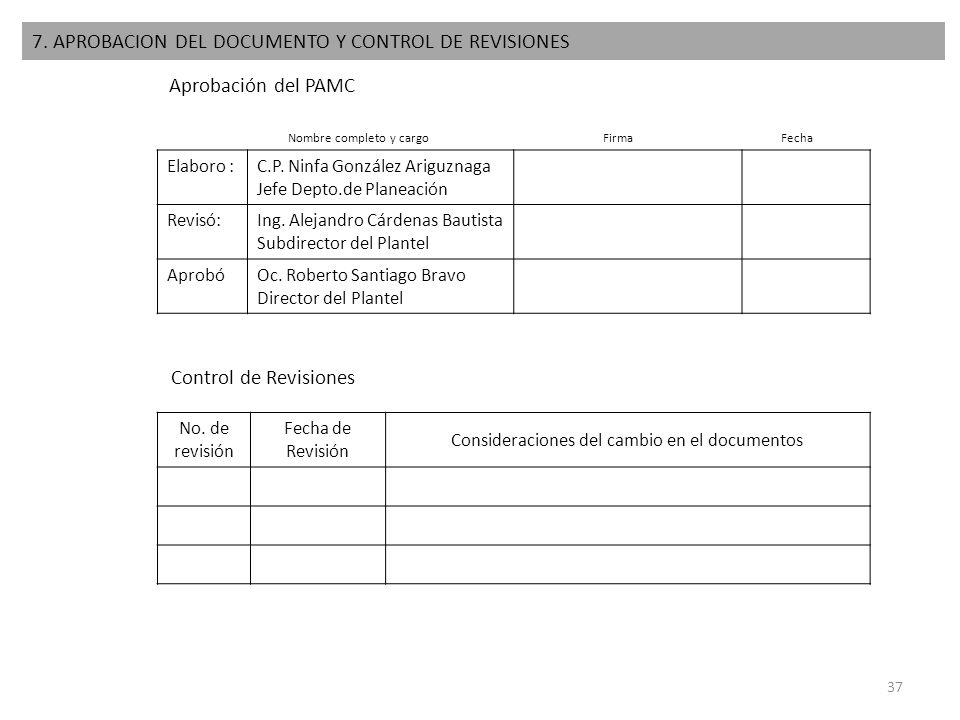 Aprobación del PAMC Nombre completo y cargo Firma Fecha Control de Revisiones 7. APROBACION DEL DOCUMENTO Y CONTROL DE REVISIONES Elaboro :C.P. Ninfa