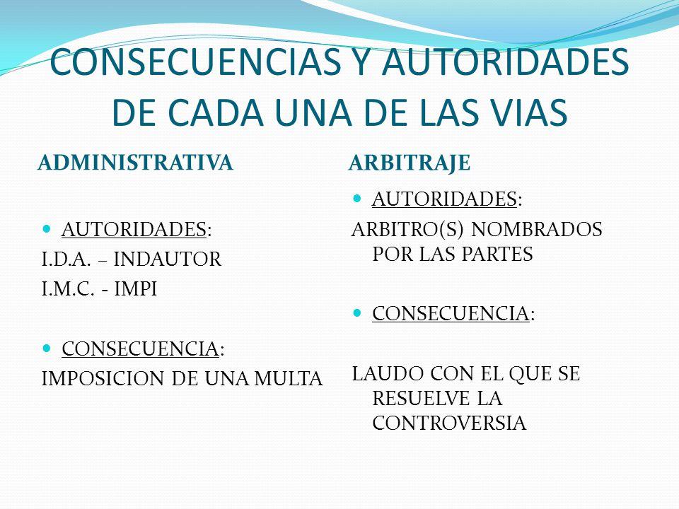 CONSECUENCIAS Y AUTORIDADES DE CADA UNA DE LAS VIAS ADMINISTRATIVA ARBITRAJE AUTORIDADES: I.D.A. – INDAUTOR I.M.C. - IMPI CONSECUENCIA: IMPOSICION DE