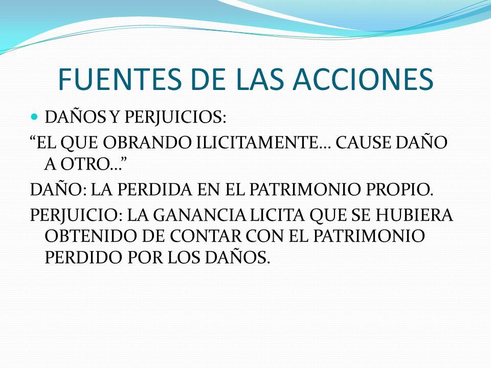 FUENTES DE LAS ACCIONES DAÑO MORAL: LA VIOLACION A LOS DERECHOS MORALES DE LOS AUTORES (ARTS.