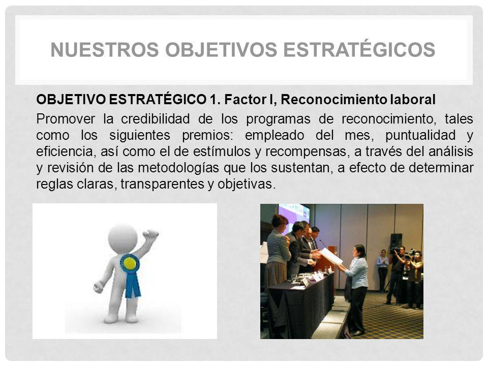 OBJETIVO ESTRATÉGICO 1. Factor I, Reconocimiento laboral Promover la credibilidad de los programas de reconocimiento, tales como los siguientes premio
