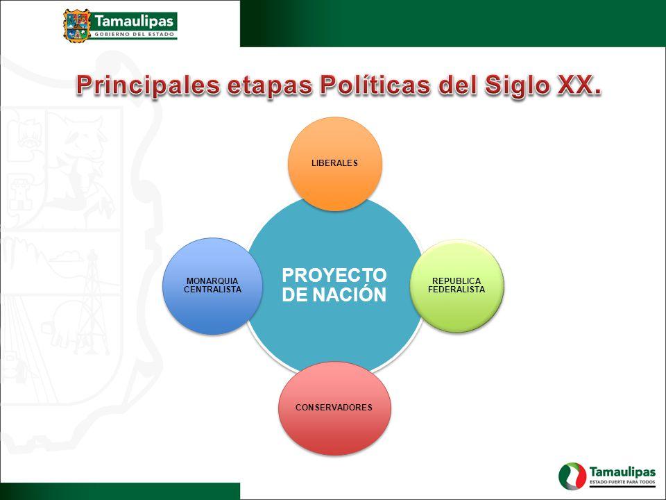 DIFERENCIAS ENTRE LAS REPUBLICAS FEDERALISTA Y CENTRALISTA EN MEXICO, SIGLO XIX.