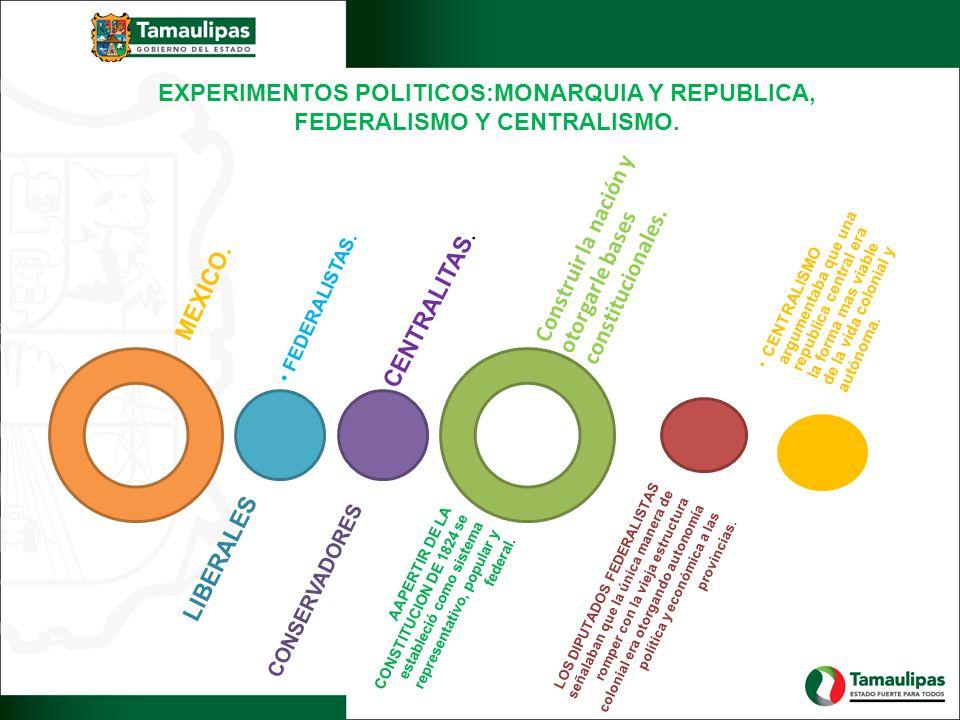 MEXICO.FEDERALISTAS. Construir la nación y otorgarle bases constitucionales.