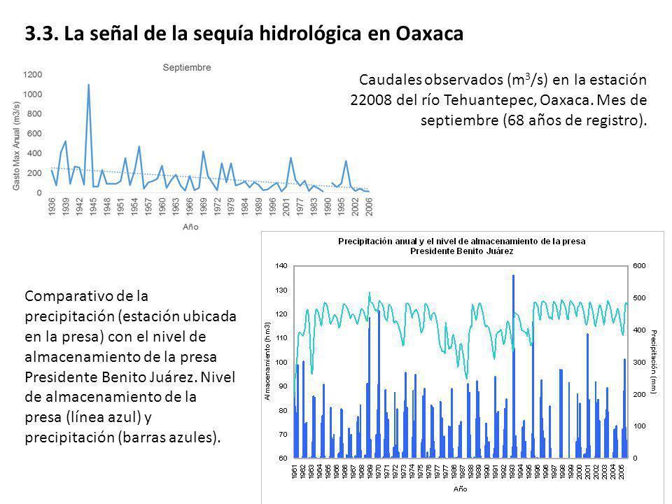3.3. La señal de la sequía hidrológica en Oaxaca Caudales observados (m 3 /s) en la estación 22008 del río Tehuantepec, Oaxaca. Mes de septiembre (68