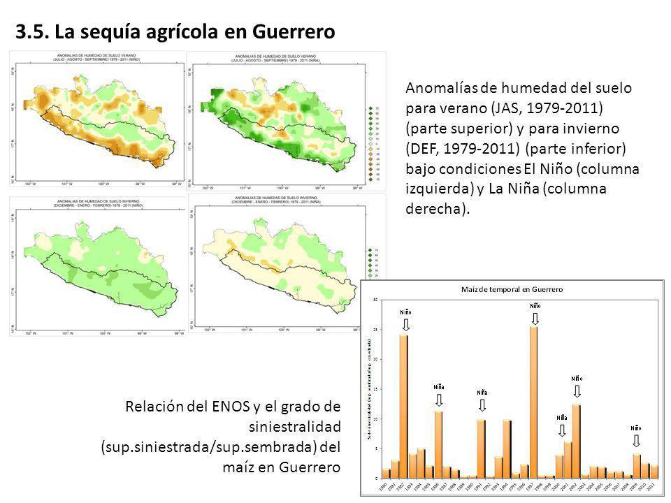Anomalías de humedad del suelo para verano (JAS, 1979-2011) (parte superior) y para invierno (DEF, 1979-2011) (parte inferior) bajo condiciones El Niño (columna izquierda) y La Niña (columna derecha).
