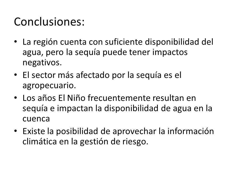Conclusiones: La región cuenta con suficiente disponibilidad del agua, pero la sequía puede tener impactos negativos. El sector más afectado por la se