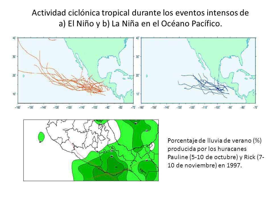 Actividad ciclónica tropical durante los eventos intensos de a) El Niño y b) La Niña en el Océano Pacífico. Porcentaje de lluvia de verano (%) produci