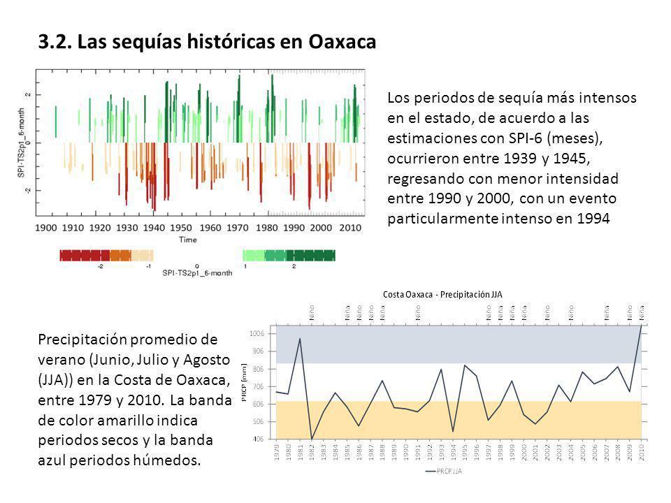 3.2. Las sequías históricas en Oaxaca Precipitación promedio de verano (Junio, Julio y Agosto (JJA)) en la Costa de Oaxaca, entre 1979 y 2010. La band