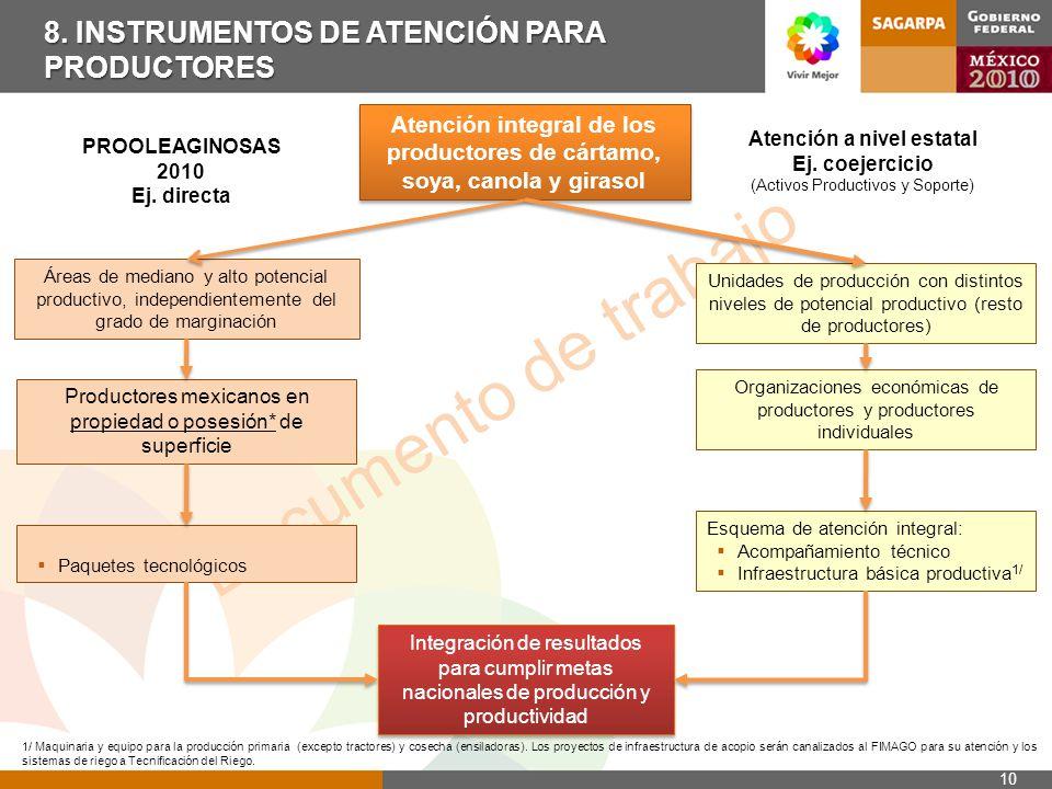 Documento de trabajo Atención integral de los productores de cártamo, soya, canola y girasol Áreas de mediano y alto potencial productivo, independien