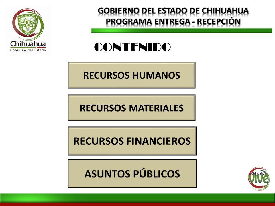 CONTENIDO RECURSOS HUMANOS RECURSOS MATERIALES RECURSOS FINANCIEROS