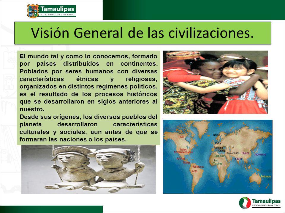 Visión General de las civilizaciones.