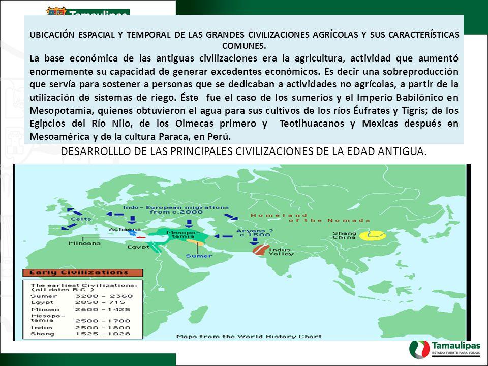 UBICACIÓN ESPACIAL Y TEMPORAL DE LAS GRANDES CIVILIZACIONES AGRÍCOLAS Y SUS CARACTERÍSTICAS COMUNES.
