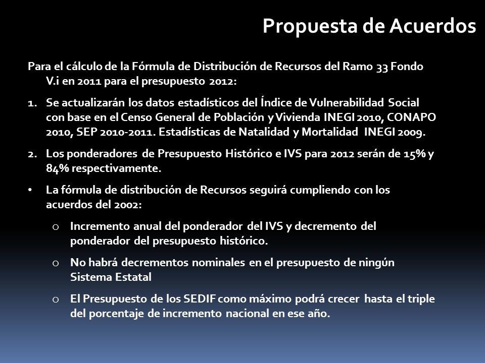 Para el cálculo de la Fórmula de Distribución de Recursos del Ramo 33 Fondo V.i en 2011 para el presupuesto 2012: 1.Se actualizarán los datos estadísticos del Índice de Vulnerabilidad Social con base en el Censo General de Población y Vivienda INEGI 2010, CONAPO 2010, SEP 2010-2011.