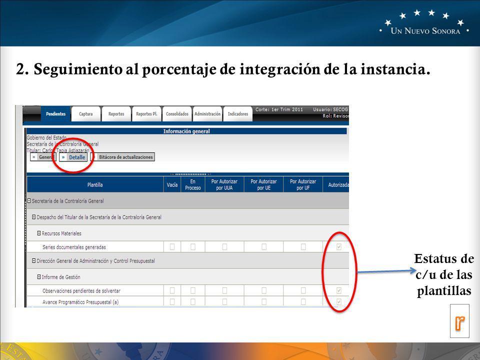 2. Seguimiento al porcentaje de integración de la instancia. Estatus de c/u de las plantillas