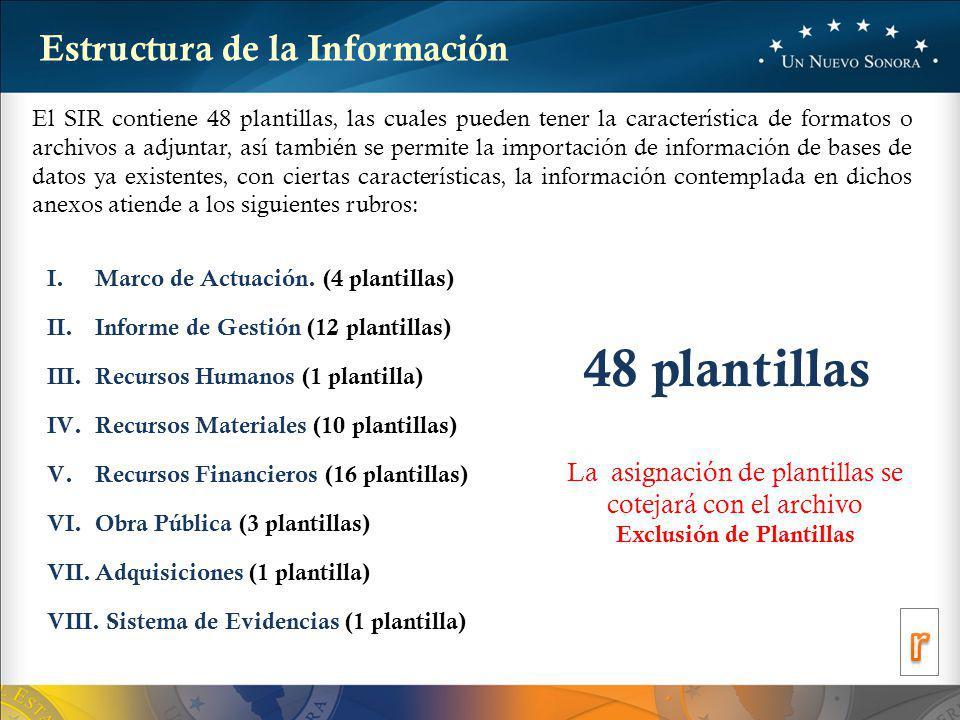 El SIR contiene 48 plantillas, las cuales pueden tener la característica de formatos o archivos a adjuntar, así también se permite la importación de información de bases de datos ya existentes, con ciertas características, la información contemplada en dichos anexos atiende a los siguientes rubros: I.Marco de Actuación.