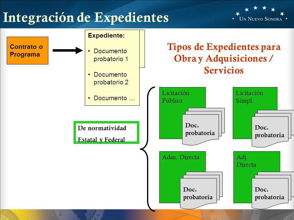 Contrato o Programa Expediente: Documento probatorio 1 Documento probatorio 2 Documento … Integración de Expedientes Tipos de Expedientes para Obra y Adquisiciones / Servicios Licitación Pública Adj.