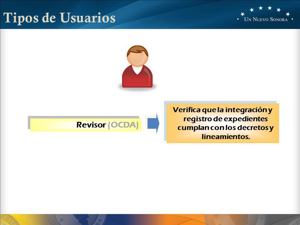Tipos de Usuarios Revisor (OCDA) Verifica que la integración y registro de expedientes cumplan con los decretos y lineamientos.