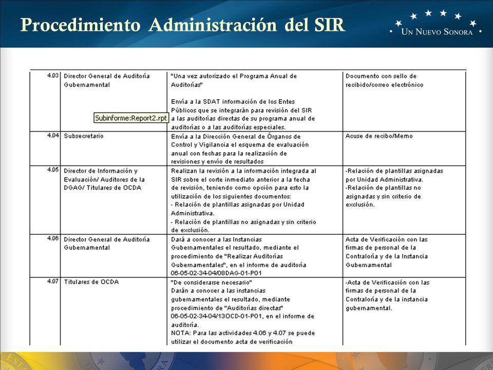 Integración de Expedientes ACCIONES DE GOBIERNO Programas Obra Pública y Servicios Relacionados Adquisiciones, arrendamientos y servicios.