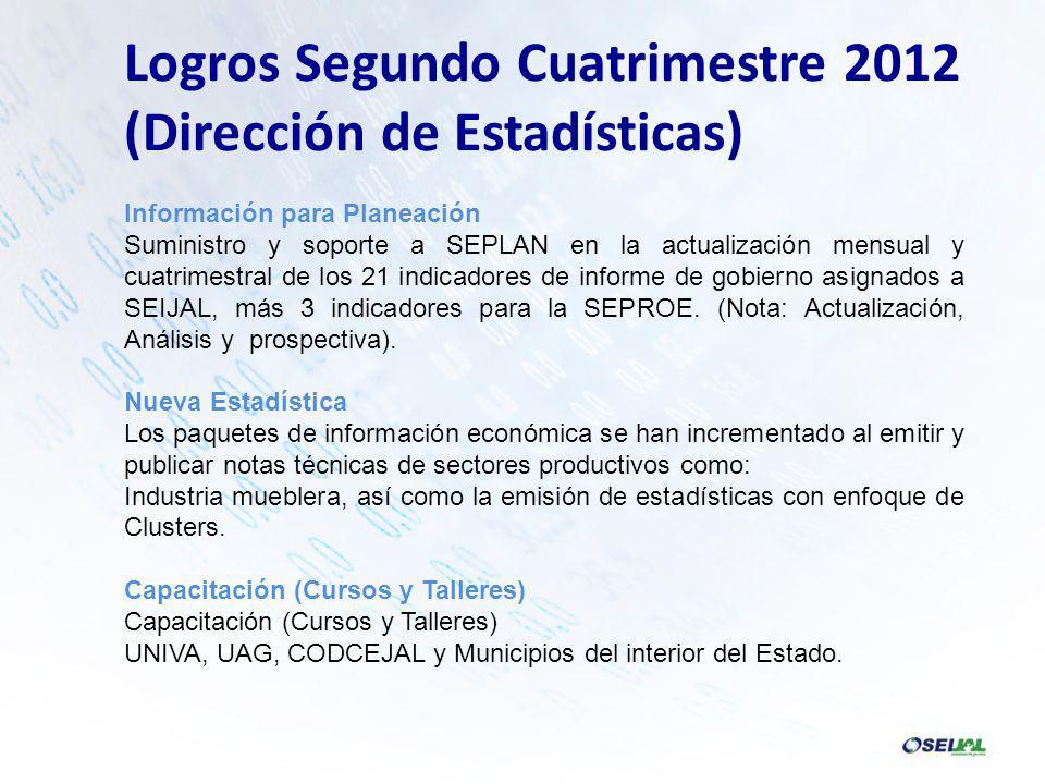 Información para Planeación Suministro y soporte a SEPLAN en la actualización mensual y cuatrimestral de los 21 indicadores de informe de gobierno asignados a SEIJAL, más 3 indicadores para la SEPROE.