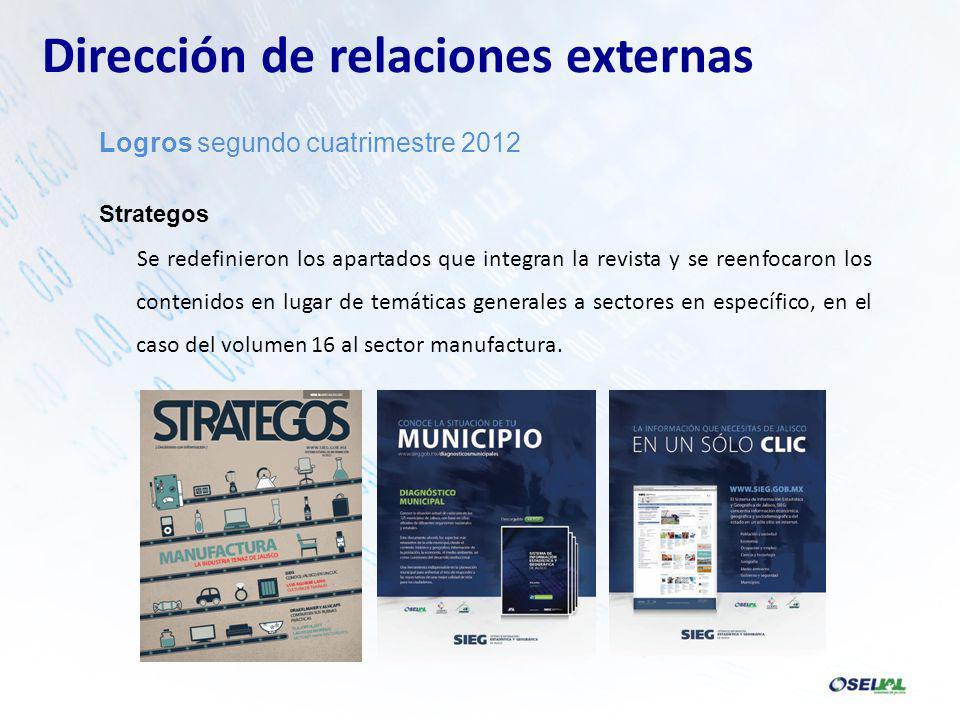Logros segundo cuatrimestre 2012 Strategos Se redefinieron los apartados que integran la revista y se reenfocaron los contenidos en lugar de temáticas generales a sectores en específico, en el caso del volumen 16 al sector manufactura.