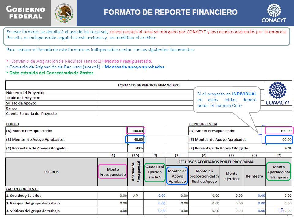 FORMATO DE REPORTE FINANCIERO En este formato, se detallará el uso de los recursos, concernientes al recurso otorgado por CONACYT y los recursos aport