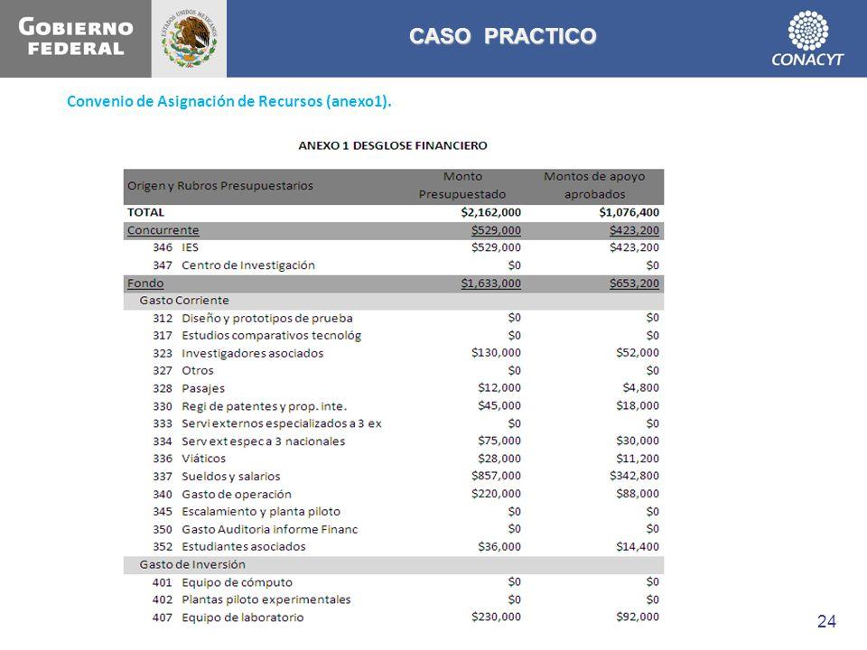 CASO PRACTICO Convenio de Asignación de Recursos (anexo1). 24