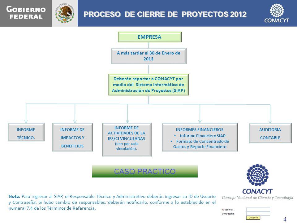 4 PROCESO DE CIERRE DE PROYECTOS 2012 EMPRESA Deberán reportar a CONACYT por medio del Sistema Informático de Administración de Proyectos (SIAP) A más