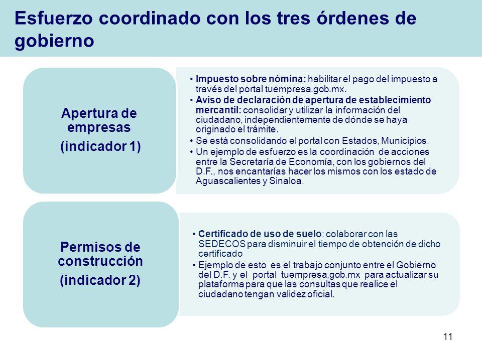 11 Esfuerzo coordinado con los tres órdenes de gobierno Impuesto sobre nómina: habilitar el pago del impuesto a través del portal tuempresa.gob.mx. Av