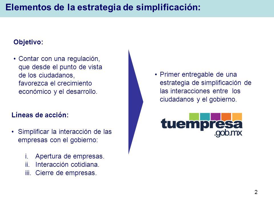 2 Primer entregable de una estrategia de simplificación de las interacciones entre los ciudadanos y el gobierno. Líneas de acción: Simplificar la inte