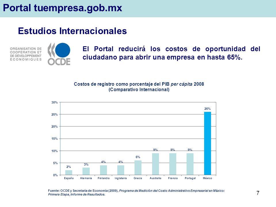 7 Portal tuempresa.gob.mx El Portal reducirá los costos de oportunidad del ciudadano para abrir una empresa en hasta 65%. Fuente: OCDE y Secretaría de