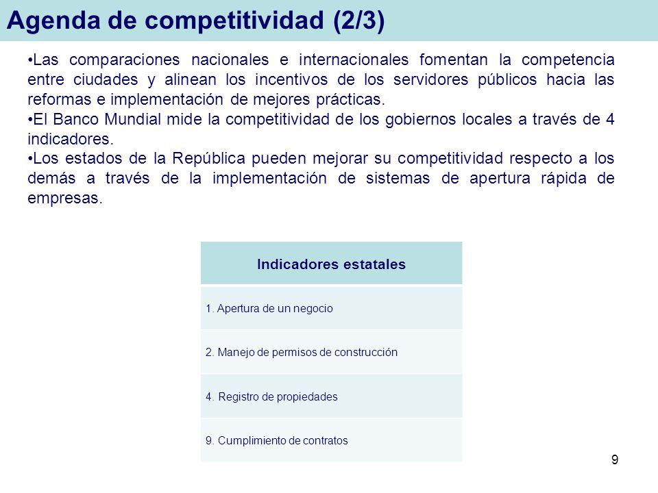 9 Las comparaciones nacionales e internacionales fomentan la competencia entre ciudades y alinean los incentivos de los servidores públicos hacia las