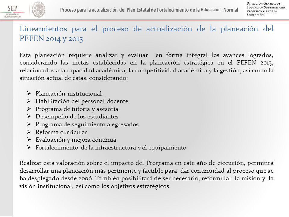 D IRECCIÓN G ENERAL DE E DUCACIÓN S UPERIOR PARA P ROFESIONALES DE LA E DUCACIÓN Educación Lineamientos para el proceso de actualización de la planeación del PEFEN 2014 y 2015 Esta planeación requiere analizar y evaluar en forma integral los avances logrados, considerando las metas establecidas en la planeación estratégica en el PEFEN 2013, relacionados a la capacidad académica, la competitividad académica y la gestión, así como la situación actual de éstas, considerando: Planeación institucional Habilitación del personal docente Programa de tutoría y asesoría Desempeño de los estudiantes Programa de seguimiento a egresados Reforma curricular Evaluación y mejora continua Fortalecimiento de la infraestructura y el equipamiento Realizar esta valoración sobre el impacto del Programa en este año de ejecución, permitirá desarrollar una planeación más pertinente y factible para dar continuidad al proceso que se ha desplegado desde 2006.
