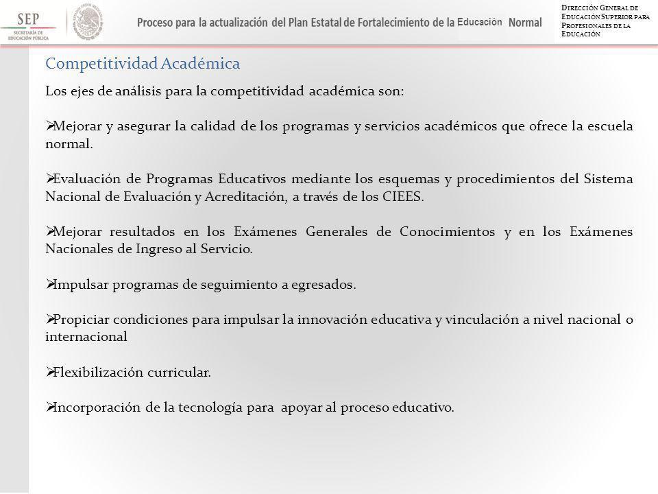 D IRECCIÓN G ENERAL DE E DUCACIÓN S UPERIOR PARA P ROFESIONALES DE LA E DUCACIÓN Educación Competitividad Académica Los ejes de análisis para la competitividad académica son: Mejorar y asegurar la calidad de los programas y servicios académicos que ofrece la escuela normal.