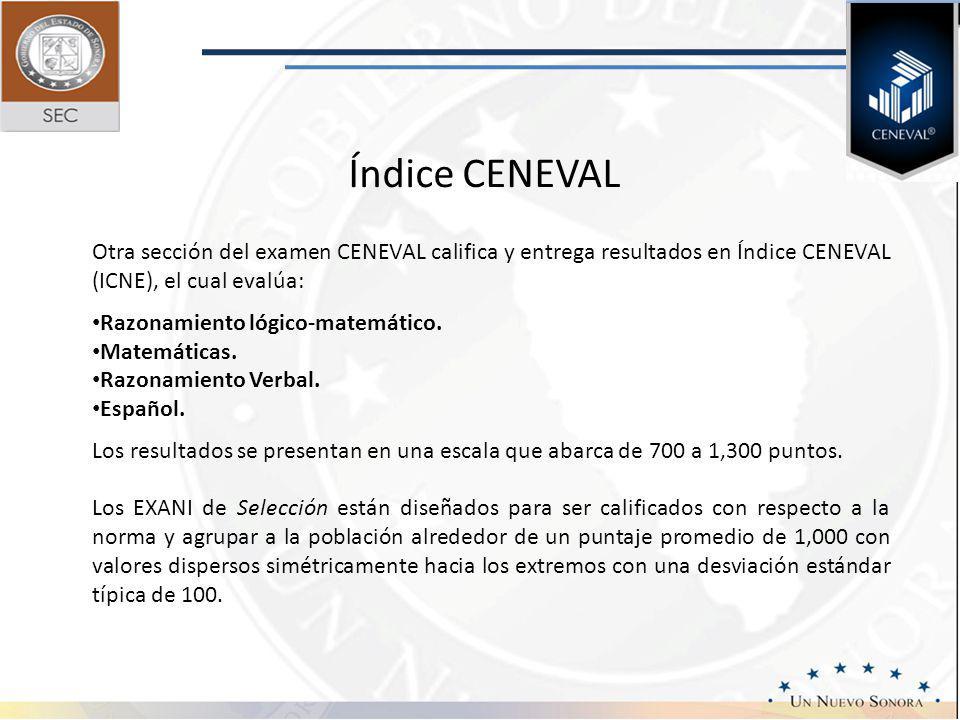 Índice CENEVAL Otra sección del examen CENEVAL califica y entrega resultados en Índice CENEVAL (ICNE), el cual evalúa: Razonamiento lógico-matemático.