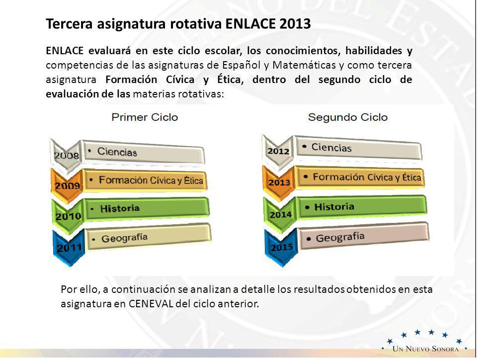 Tercera asignatura rotativa ENLACE 2013 ENLACE evaluará en este ciclo escolar, los conocimientos, habilidades y competencias de las asignaturas de Español y Matemáticas y como tercera asignatura Formación Cívica y Ética, dentro del segundo ciclo de evaluación de las materias rotativas: Por ello, a continuación se analizan a detalle los resultados obtenidos en esta asignatura en CENEVAL del ciclo anterior.
