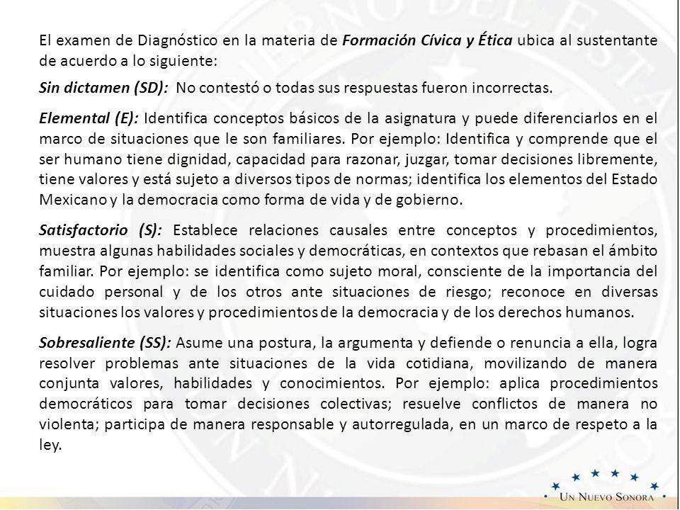 El examen de Diagnóstico en la materia de Formación Cívica y Ética ubica al sustentante de acuerdo a lo siguiente: Sin dictamen (SD): No contestó o todas sus respuestas fueron incorrectas.