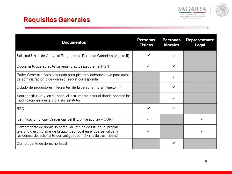 8 Requisitos Generales Documentos Personas Físicas Personas Morales Representante Legal Solicitud Única de Apoyo al Programa de Fomento Ganadero (Anex